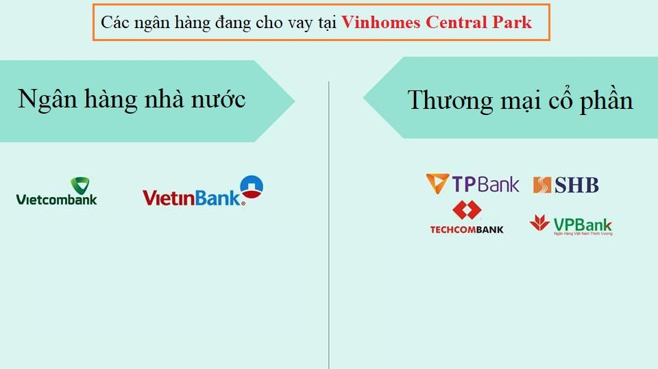 Các bank đang cho vay chuyển nhượng tại Vinhomes Central Park?