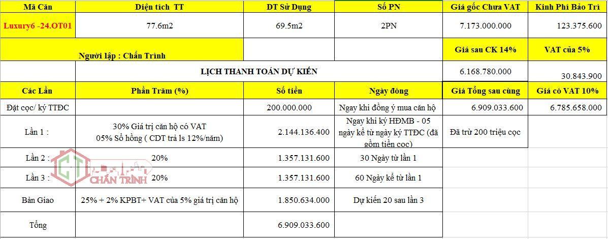 Bảng tính chi tiết căn hộ 2 phòng ngủ Luxury6-24.OT01 Vinhomes Ba Son