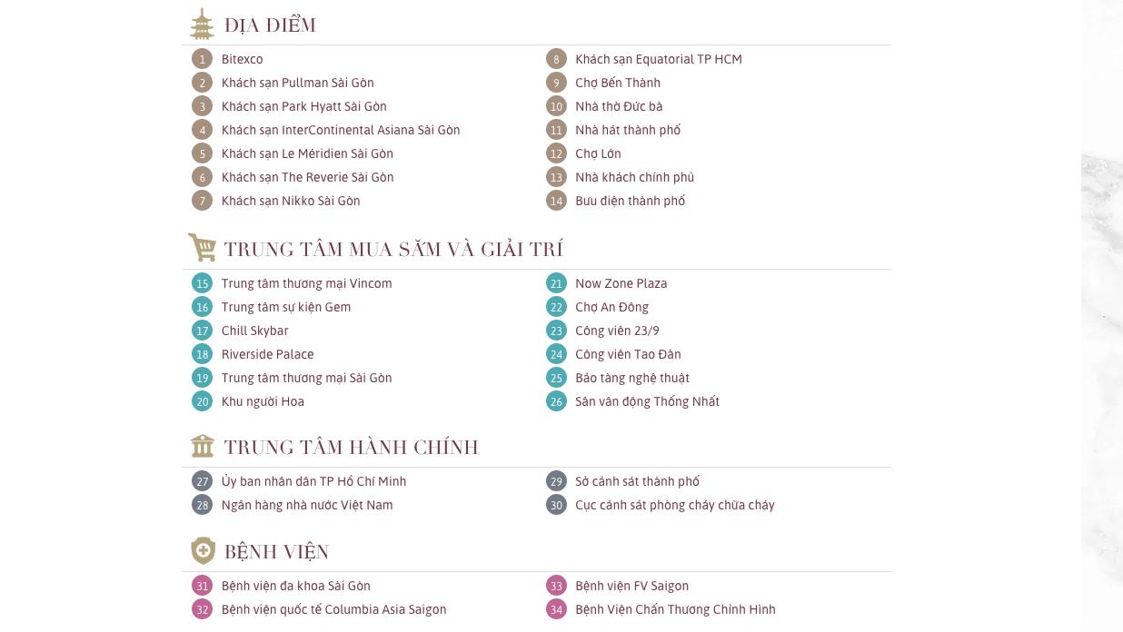 Những dịch vụ lân cận D1 Mension Quận 1