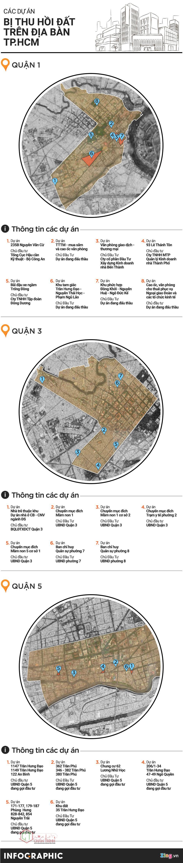 """TP.HCM hủy bỏ khỏi kế hoạch sử dụng đất hàng năm 180 dự án chậm triển khai, trong đó có nhiều dự án trên """"đất vàng"""", nằm tại các quận trung tâm ở Sài Gòn."""