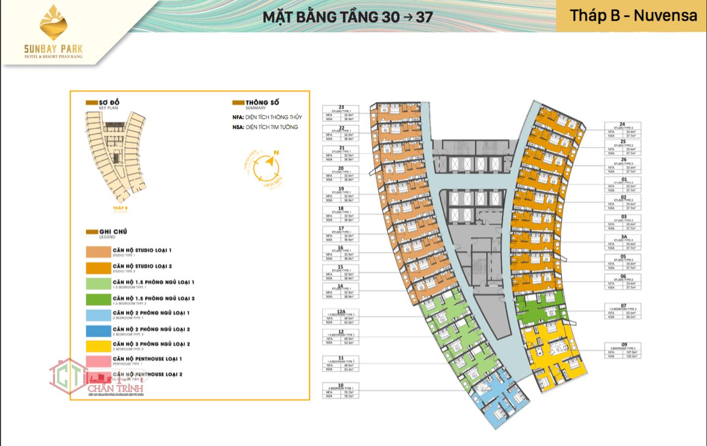 Thiết kế MB căn hộ Sunbay Park tháp B Nuvensa tầng 30 đến tầng 37