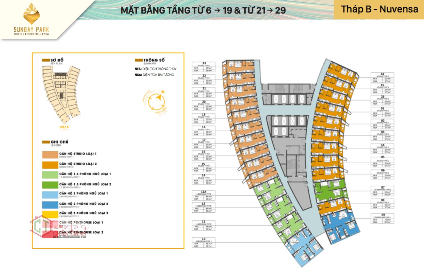 Thiết kế MB căn hộ Sunbay Park tháp B từ tầng 06 đến tầng 19 & 21 đến 29